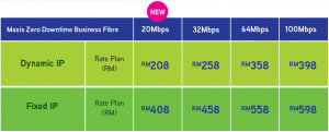 Maxis business fibre promotion May2017