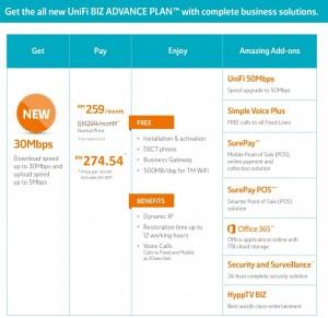 tm unifi biz advance plan promotion