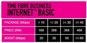 TIME basic business fibre promotion