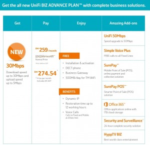 tm unifi biz advance plan promotion