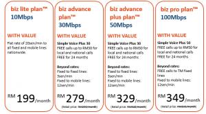 unifi biz broadband promotion sana-sini